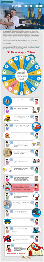 Infographics Moving tips for tenants
